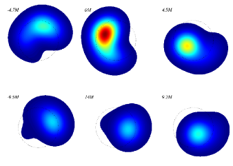 Illustrative sequences of intensity maps. Cases (a) & (b) refer to