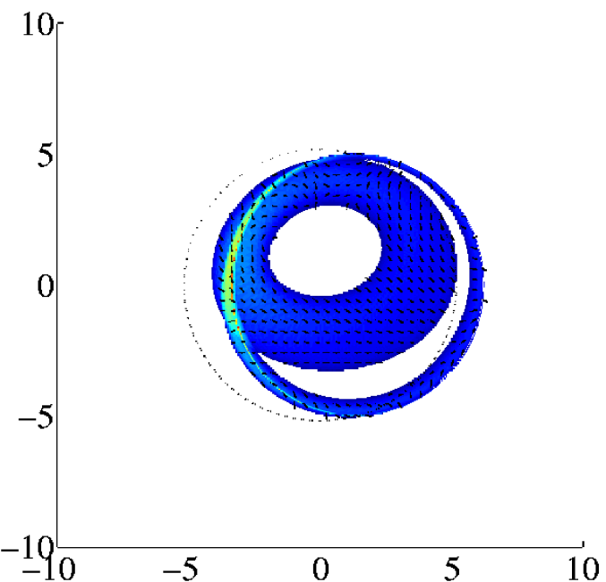 Average of the intensity and polarisation maps for an orbit at the prograde ISCO around a Kerr black hole with