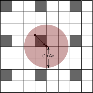a)Grid network with