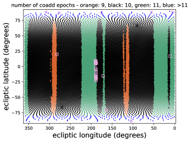 Full-sky map of the number of time-resolved unWISE coadd epochs per