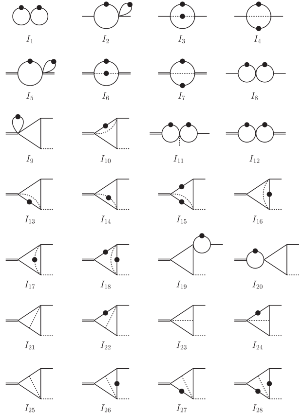 Two-loop master integrals for the calculation of