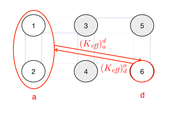 Effective  process corresponding to the Markov chain described in fig.