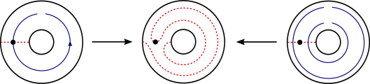 Expressing a point-pushing map as a product of Dehn twists.