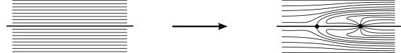 Creation of an elliptic-hyperbolic pair in the characteristic foliation.
