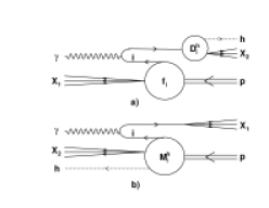Schematic representation of current (a) and target (b) fragmentation processes in the virtual photon-proton center of momentum frame neglecting transverse momenta of particles. Blobs represent non-perturbative functions: the parton density function
