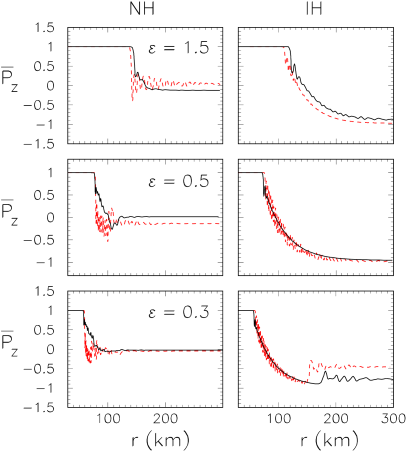 Single energy case with