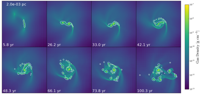 Evolution of adiabatic collapse. Projection snapshots on scale of