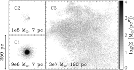 Surface density of stellar objects illustrative of the three classes defined in Fig.