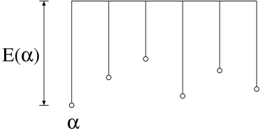 Structure of the Random Energy Model.