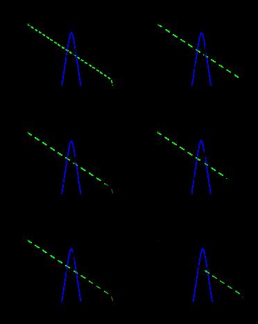 The energy distribution
