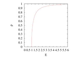 The spectral function of a single threshold