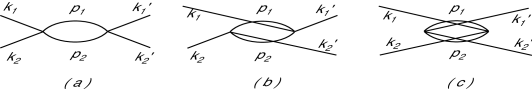 Second order contributions to the scattering amplitude. Only contributions from diagram (a) are included in this paper, since the contributions from (b) and (c) are suppressed by a factor