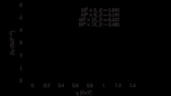 The longitudinal propagator