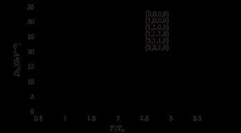 The longitudinal propagator,