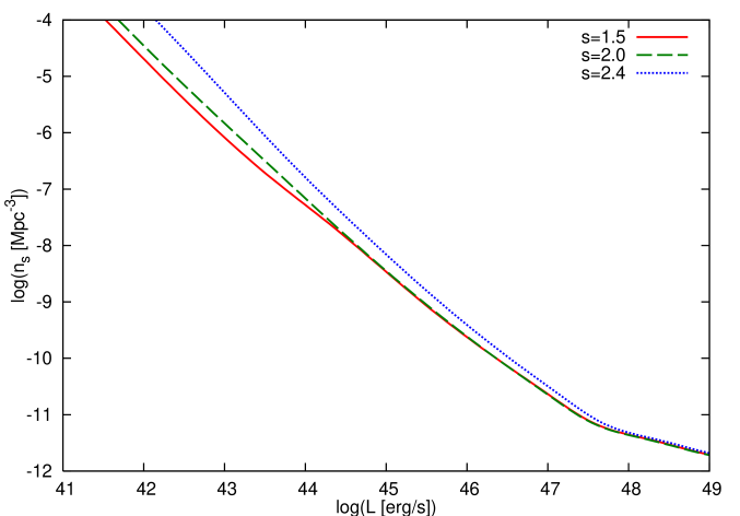 Constraints from the DGB measured by