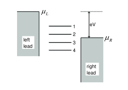 Schematic setup for electrical transport through a multi-level mesoscopic system.