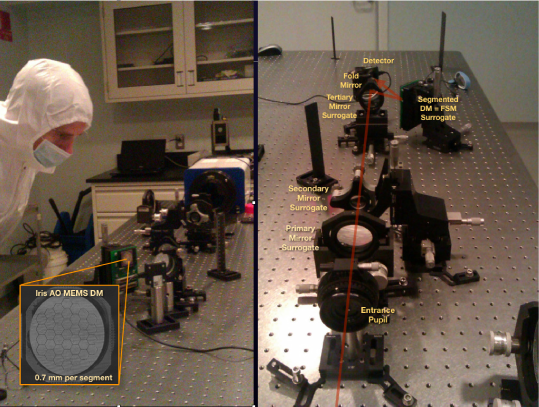 Photos of the preliminary version testbed with off-the-shelf lenses for the optimization of the mechanical design and preliminary alignment, as seen from opposite ends of the system.