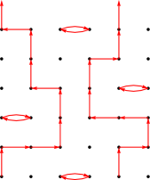 Example of three class-equivalent closed-loop configurations belonging to the set