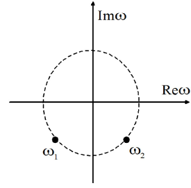 Analytic structure of the retarded Green's function with two singularities,