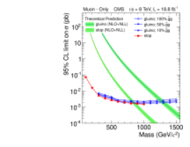 Upper cross section limits at 95% CL on various signal models for the muon-onlyanalysis for the data at