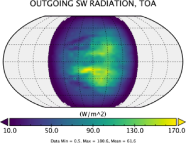 """Robinson projections of the outgoing short-wave (left column) and long-wave (right column) radiation from the top of the simulated atmospheres of TRAPPIST-1e & f created by the ROCKE-3D GCM. Each row displays the results of the three simulations explored in this study: the TRAPPIST-1e """"modern Earth"""" atmosphere (top), the TRAPPIST-1e """"Archean-like"""" atmosphere (middle), and the TRAPPIST-1f """"Archean-like"""" atmosphere (bottom). The sub-stellar point is at the center of each map, where the gray areas in the left column show the sides of the synchronously rotating planets which do not receive stellar radiation. Grid lines represent 30"""