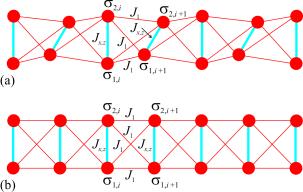 (a) A diagrammatic representation of the spin-