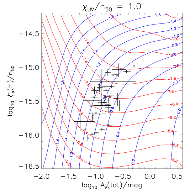 Same as Figure 7, but now with contours of