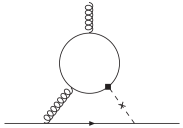 The Barr-Zee diagrams for the EDM and chromo EDM (CEDM) of light fermions. The small cross denotes the
