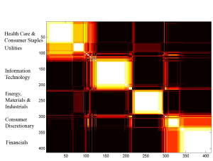 Multifrequency heat map showing the normalized co-occurrence of different pairs of stocks within the same community, for the same time period but over various temporal resolutions of the original time series (white: unit frequency, black: zero frequency). The stocks have been ordered using simulated annealing to position stocks with high degree of cross correlations next to each other. To further inform the graph, the GICS sectors have been specified, emphasizing which groupings of stocks tend to associate with a particular sector. Overall, the blocks of large black and white areas indicate a high degree of coherence of the communities at different resolutions. However, there are two groups of 'soft' stocks, one alternating across Utilities, Health Care and Consumer Staples, and one alternating across Consumer Discretionary and Financials. (Produced using the Louvain algorithm).