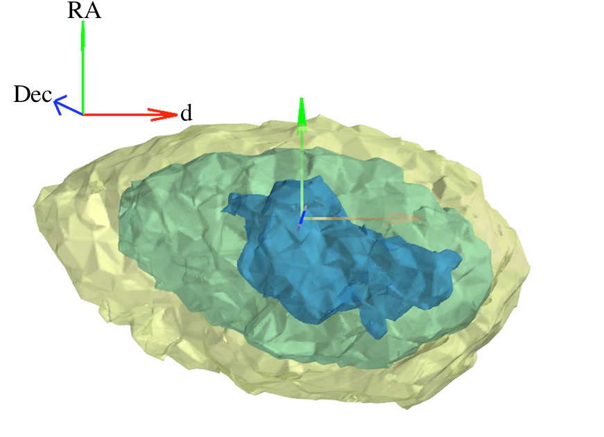 Three-dimensional contour plot of RR Lyrae number density in the core of the LMC, now rotated so that the view is projected along the vector of decreasing declination (declination increases out of the page). Axis arrows and contours same as Fig.