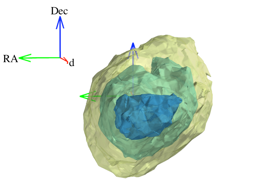 Three-dimensional contour plot of RR Lyrae number density in the core of the LMC. The view is projected along the vector pointing away from Earth (red arrow pointing into the page). The green arrow points along the direction of increasing right ascension and the blue arrow points along the direction of increasing declination. The origin of the arrow vectors inside the density contours is at the optical centre of the LMC, at the central distance of the RR Lyrae population. Each arrow is 1 kpc in length. The contour surfaces are at RR Lyrae number densities of 200, 250, and