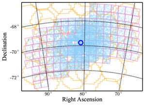 Map of the LMC RR Lyrae stars (blue points) superimposed upon OGLE III (pink) and DECam (gold) field-of-view outlines. The central blue circle shows the optical centre of the LMC at RA: