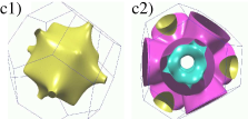 a) Band structure, b) density of states, and c) Fermi surface for fcc Co. The figures a1), b1) and c1) refers to the majority spin electrons, while a2), b2) and c2) to the minority. The pictures have been obtained with density functional theory using the code SIESTA