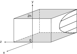(a) Sketch of the computational domain. (b) Sketch of the mechanical model of the elastoviscoplastic fluid proposed by