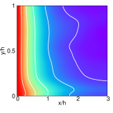 Stack of two-point velocity auto-correlation functions across the channel