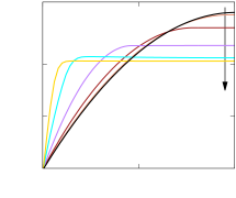(a) Mean streamwise velocity profile