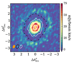 High resolution DMTau image using the extended data only, where the inner emission peak is resolved into a second ring. Overlaid are continuum contours, where the black dashed line shows the 3