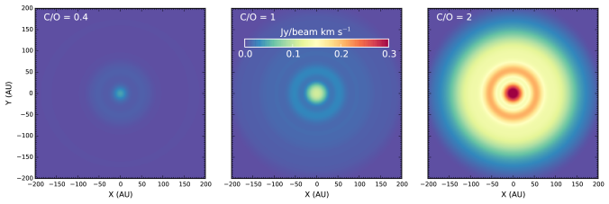 Predicted combined emission for the two transitions