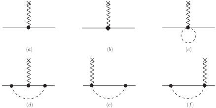 Diagrams that contribute to the nucleon axial form factor up to