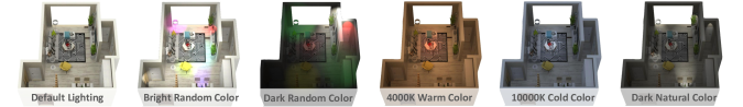 Lighting setup: natural and random color collection, brightness and temperature.