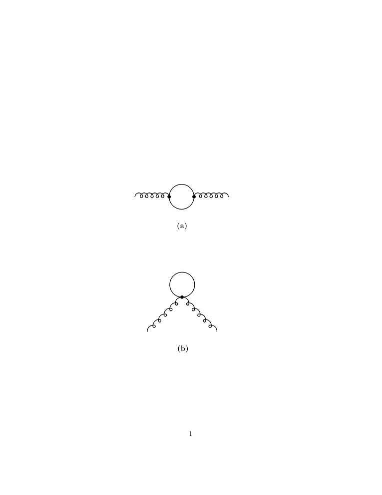 Feynman diagrams which contribute to