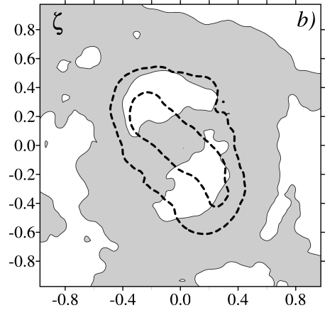 Formation of bar. a) Evolution of the ratio