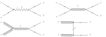 Diagrams for pair and single production of the