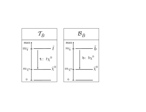 Squark-like simplified models used in this study.