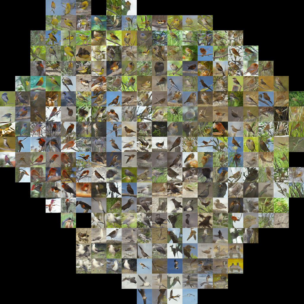 Utilizing t-SNE to embed images generated by our StackGAN-v1 and StackGAN-v2 on the CUB test set.