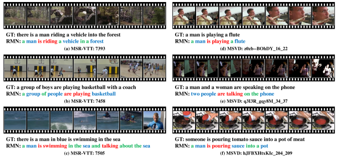Visualization of some video captioning examples on MSVD and MSR-VTT (better view in color). The first line in each example is one of the ground truth captions and the second line is generated by our RMN. Word in blue, red, green color denotes it is generated by