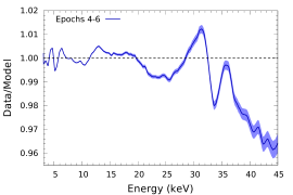 Ratio spectrum comparable to the one shown in Figure
