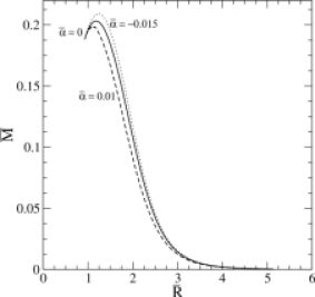 The mass-radius relation of neutron stars for a polytropic equation of state with