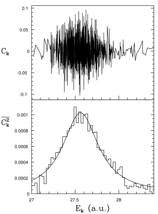 Components of the 590th eigenstate with