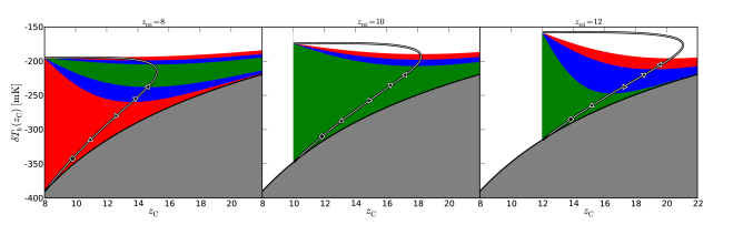 Plausibility of an ionization-driven absorption feature assuming